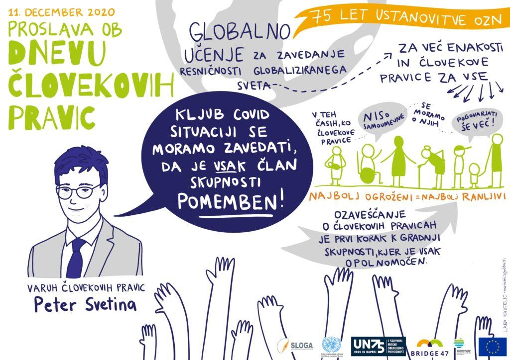 Ozaveščanje o človekovih pravicah in globalno učenje za boljše okrevanje po koronakrizi ter krepitev strpnejše družbe